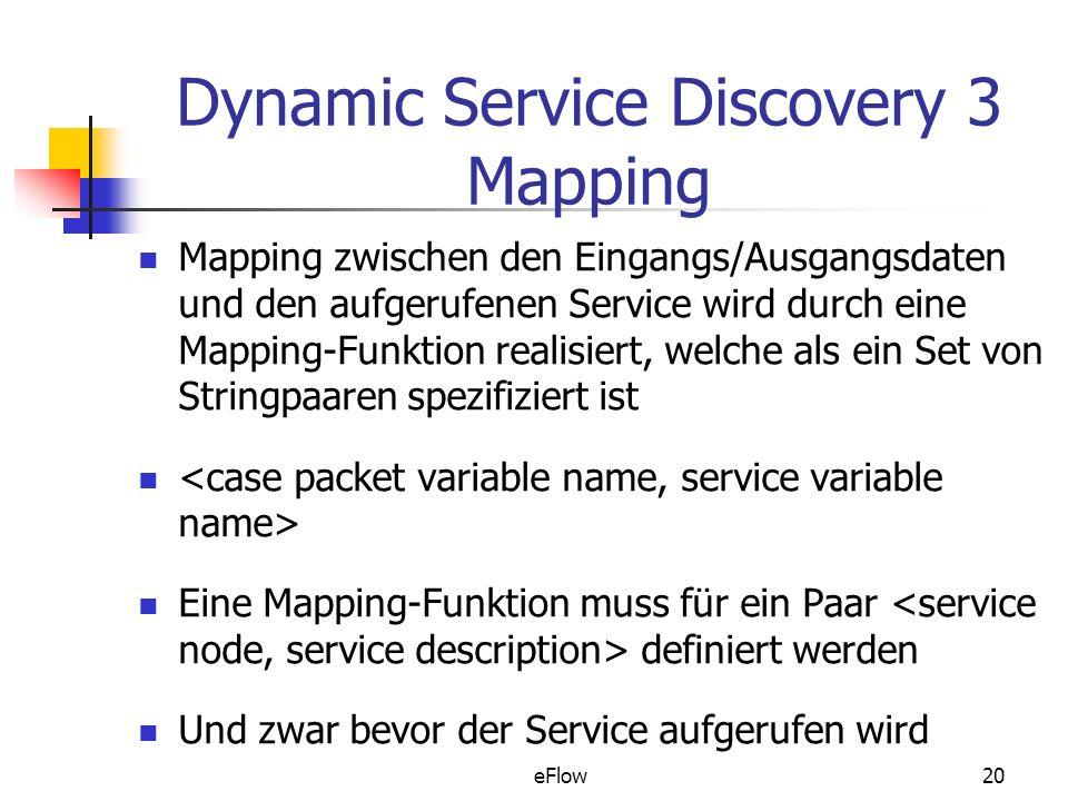 eFlow20 Dynamic Service Discovery 3 Mapping Mapping zwischen den Eingangs/Ausgangsdaten und den aufgerufenen Service wird durch eine Mapping-Funktion realisiert, welche als ein Set von Stringpaaren spezifiziert ist Eine Mapping-Funktion muss für ein Paar definiert werden Und zwar bevor der Service aufgerufen wird