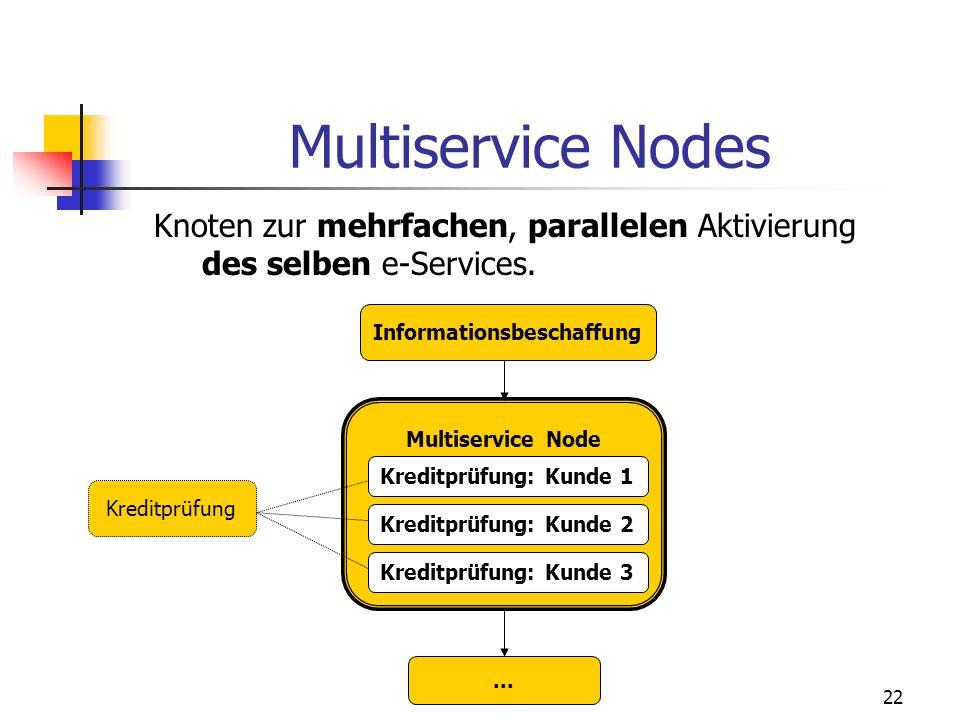 eFlow22 Multiservice Node Multiservice Nodes Knoten zur mehrfachen, parallelen Aktivierung des selben e-Services.