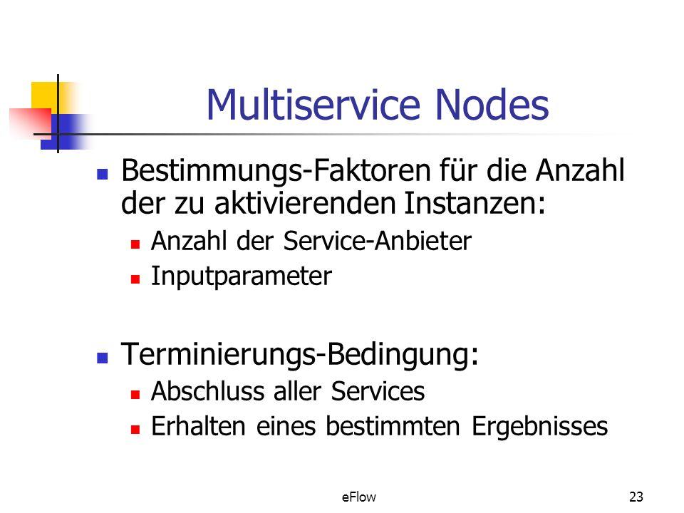 eFlow23 Multiservice Nodes Bestimmungs-Faktoren für die Anzahl der zu aktivierenden Instanzen: Anzahl der Service-Anbieter Inputparameter Terminierungs-Bedingung: Abschluss aller Services Erhalten eines bestimmten Ergebnisses