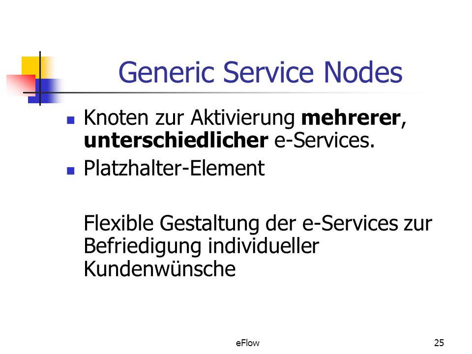 eFlow25 Generic Service Nodes Knoten zur Aktivierung mehrerer, unterschiedlicher e-Services.