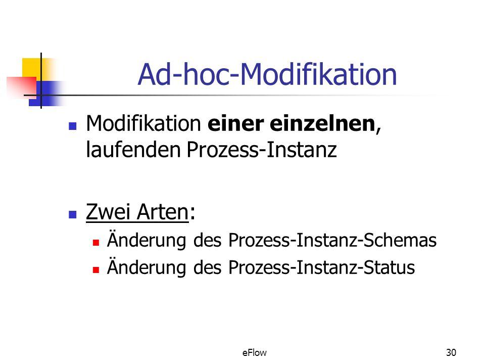 eFlow30 Ad-hoc-Modifikation Modifikation einer einzelnen, laufenden Prozess-Instanz Zwei Arten: Änderung des Prozess-Instanz-Schemas Änderung des Prozess-Instanz-Status