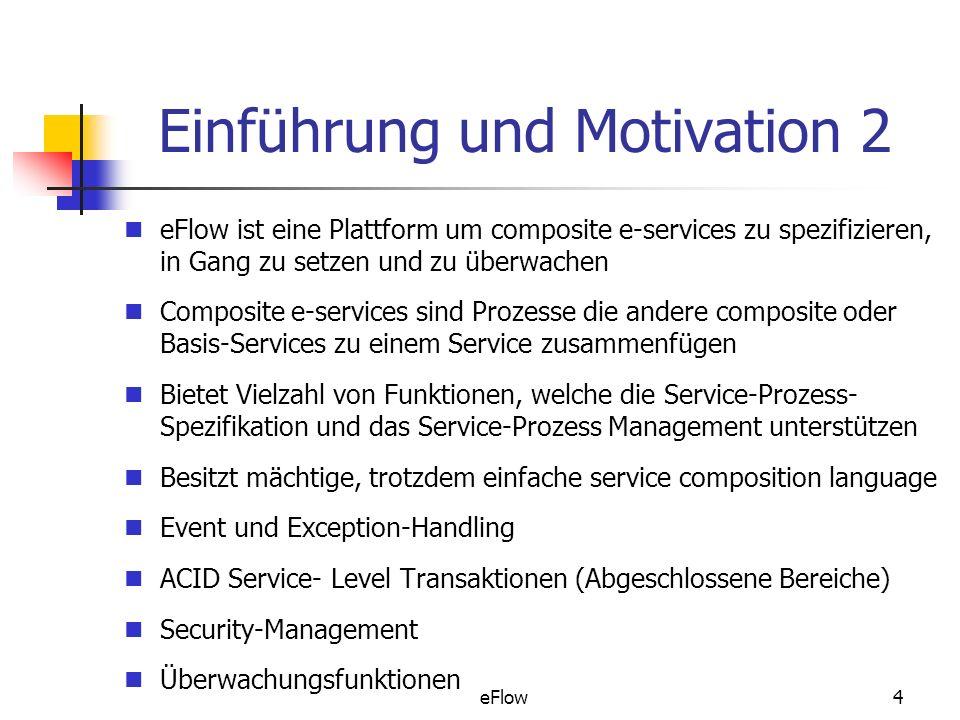 eFlow4 Einführung und Motivation 2 eFlow ist eine Plattform um composite e-services zu spezifizieren, in Gang zu setzen und zu überwachen Composite e-services sind Prozesse die andere composite oder Basis-Services zu einem Service zusammenfügen Bietet Vielzahl von Funktionen, welche die Service-Prozess- Spezifikation und das Service-Prozess Management unterstützen Besitzt mächtige, trotzdem einfache service composition language Event und Exception-Handling ACID Service- Level Transaktionen (Abgeschlossene Bereiche) Security-Management Überwachungsfunktionen