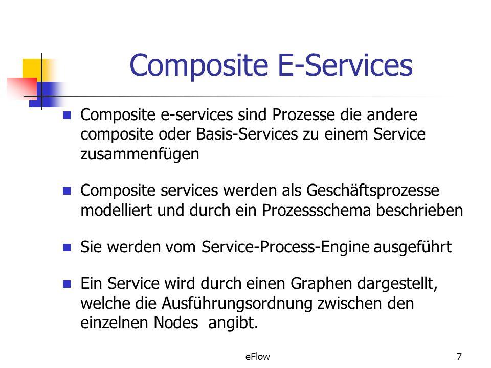 eFlow7 Composite E-Services Composite e-services sind Prozesse die andere composite oder Basis-Services zu einem Service zusammenfügen Composite services werden als Geschäftsprozesse modelliert und durch ein Prozessschema beschrieben Sie werden vom Service-Process-Engine ausgeführt Ein Service wird durch einen Graphen dargestellt, welche die Ausführungsordnung zwischen den einzelnen Nodes angibt.