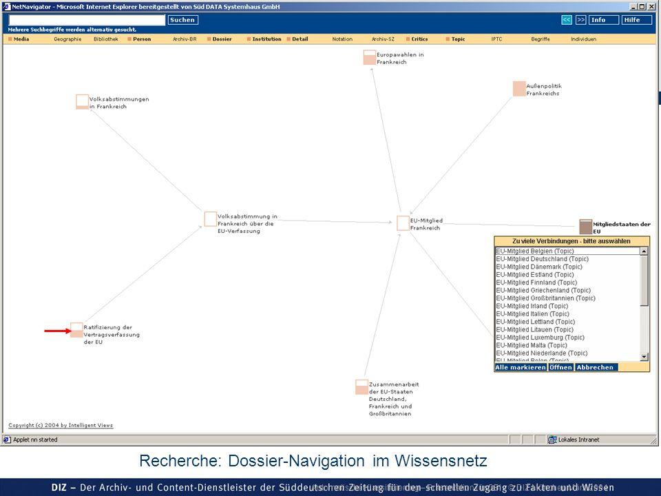 Automatische Klassifizierung – Präsentation für GBI © DIZ München März 2004 Recherche: Dossier-Navigation im Wissensnetz