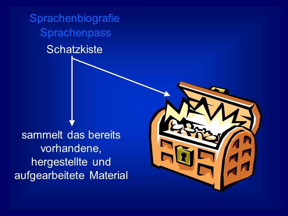 Sprachenbiografie Sprachenpass Schatzkiste sammelt das bereits vorhandene, hergestellte und aufgearbeitete Material