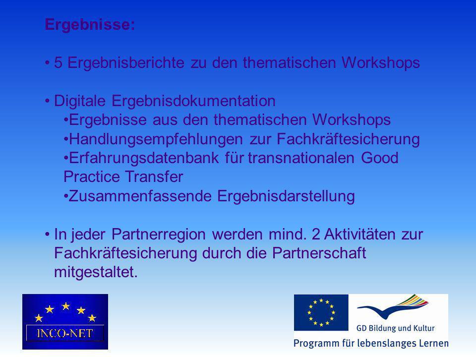 Ergebnisse: 5 Ergebnisberichte zu den thematischen Workshops Digitale Ergebnisdokumentation Ergebnisse aus den thematischen Workshops Handlungsempfehlungen zur Fachkräftesicherung Erfahrungsdatenbank für transnationalen Good Practice Transfer Zusammenfassende Ergebnisdarstellung In jeder Partnerregion werden mind.