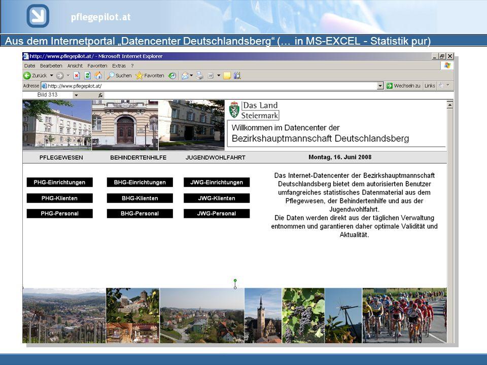 Aus dem Internetportal Datencenter Deutschlandsberg (… in MS-EXCEL - Statistik pur)