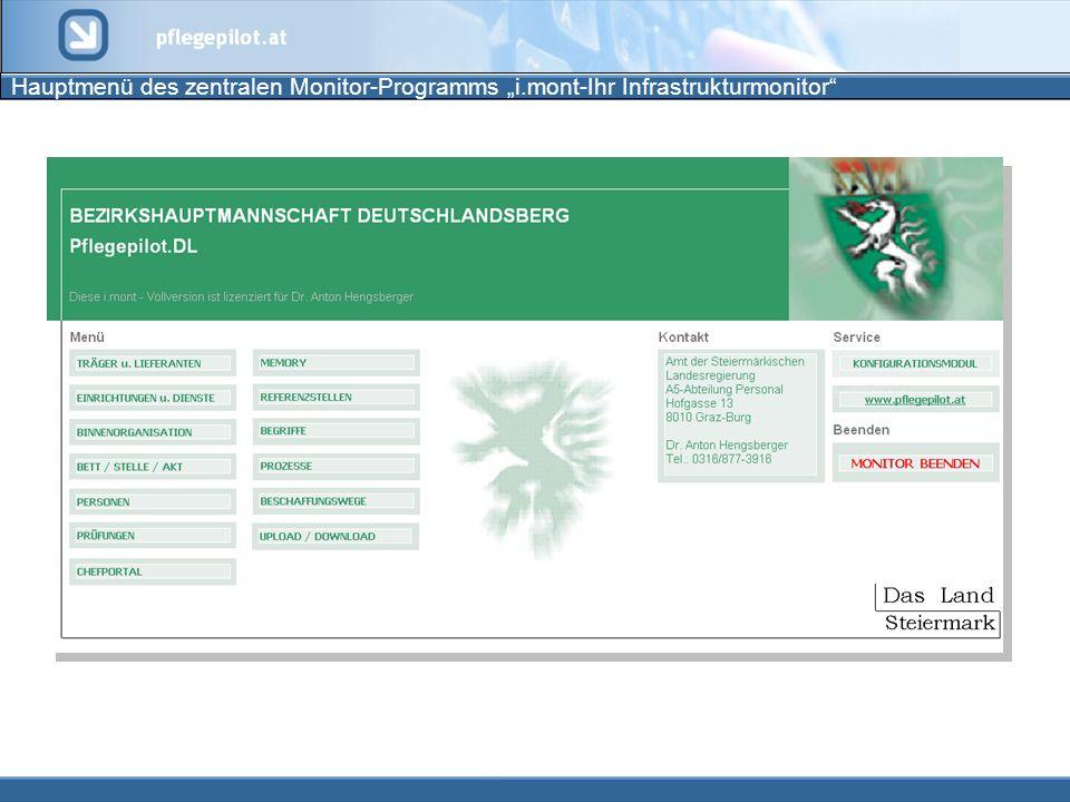 Hauptmenü des zentralen Monitor-Programms i.mont-Ihr Infrastrukturmonitor