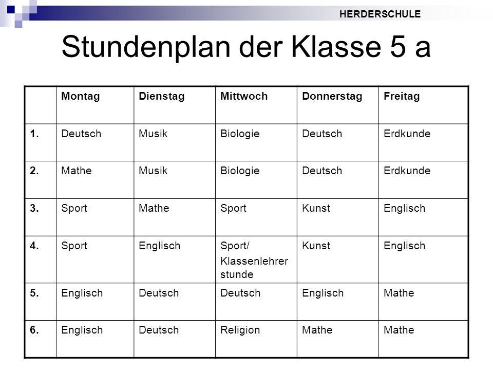 Stundenplan der Klasse 5 a MontagDienstagMittwochDonnerstagFreitag 1.DeutschMusikBiologieDeutschErdkunde 2.MatheMusikBiologieDeutschErdkunde 3.SportMa