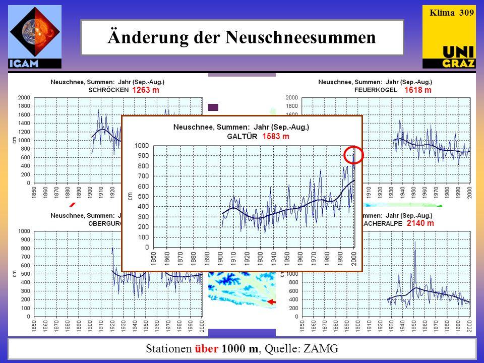 Änderung der Neuschneesummen Stationen über 1000 m, Quelle: ZAMG 1263 m 1938 m 1618 m 2140 m 1583 m Klima 309