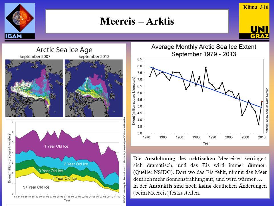Meereis – Arktis Die Ausdehnung des arktischen Meereises verringert sich dramatisch, und das Eis wird immer dünner. (Quelle: NSIDC). Dort wo das Eis f