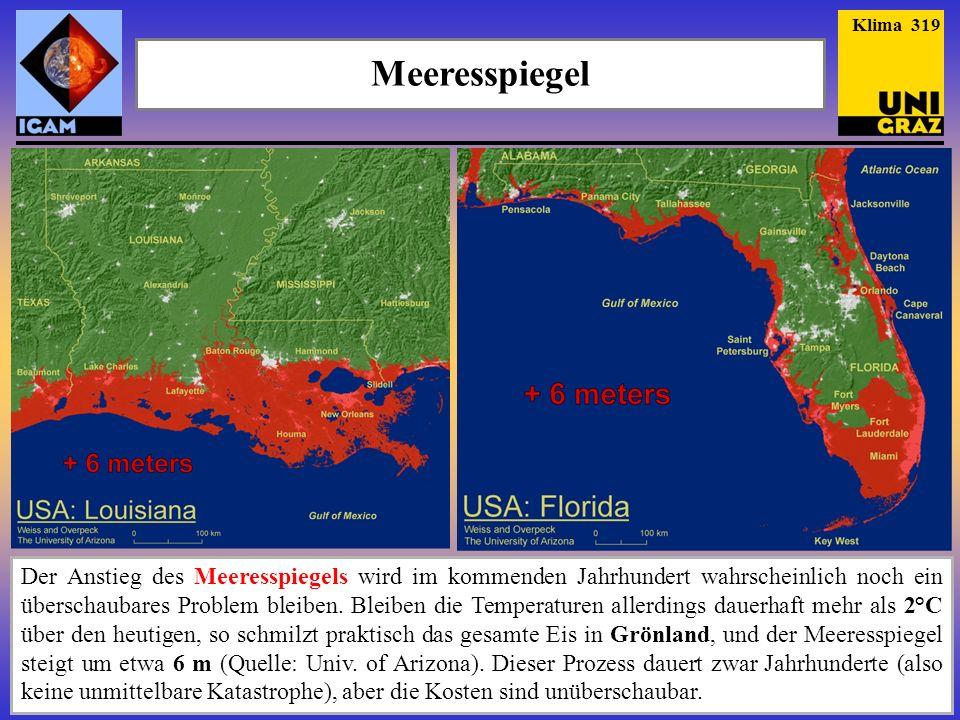 Meeresspiegel Der Anstieg des Meeresspiegels wird im kommenden Jahrhundert wahrscheinlich noch ein überschaubares Problem bleiben. Bleiben die Tempera