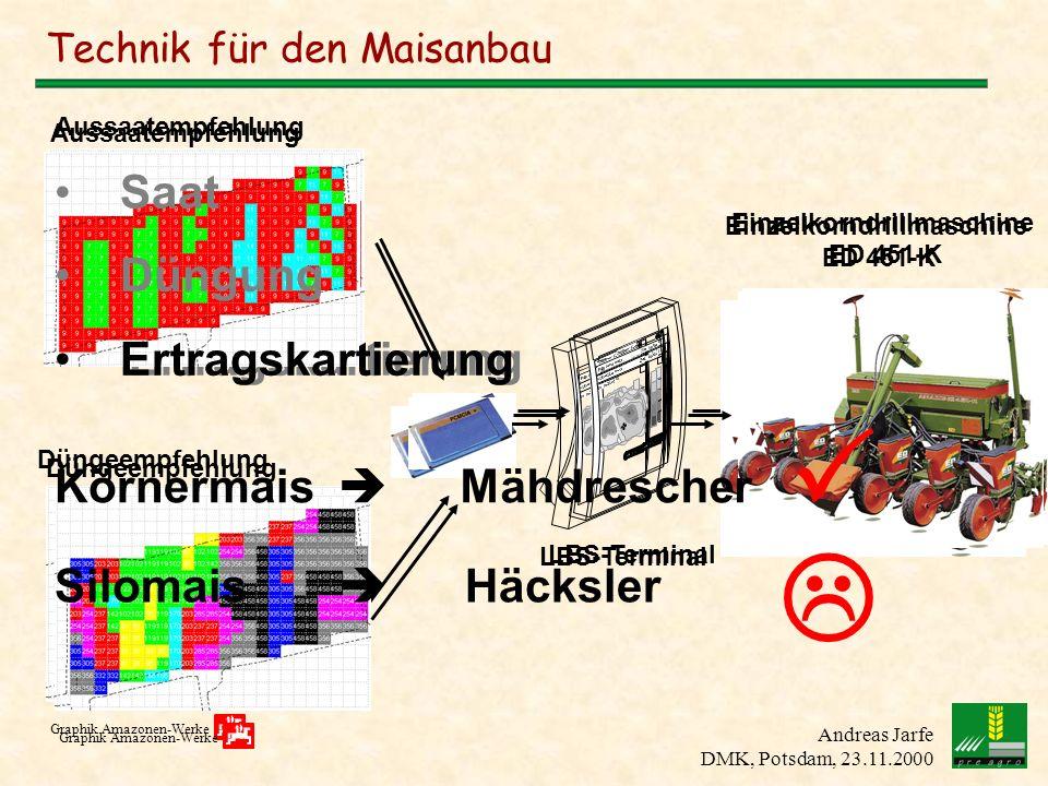 Andreas Jarfe DMK, Potsdam, 23.11.2000 Technik für den Maisanbau Saat Düngung Ertragskartierung Aussaatempfehlung Einzelkorndrillmaschine ED 451-K LBS