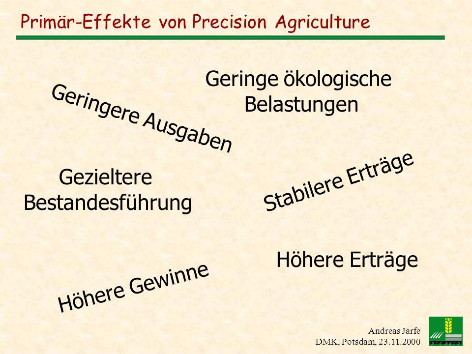 Andreas Jarfe DMK, Potsdam, 23.11.2000 Primär-Effekte von Precision Agriculture Höhere Erträge Stabilere Erträge Höhere Gewinne Geringere Ausgaben Gez