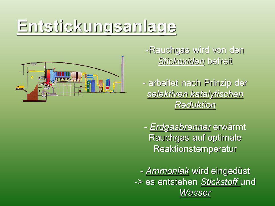 Entstickungsanlage -Rauchgas wird von den Stickoxiden befreit - arbeitet nach Prinzip der selektiven katalytischen Reduktion - Erdgasbrenner erwärmt R