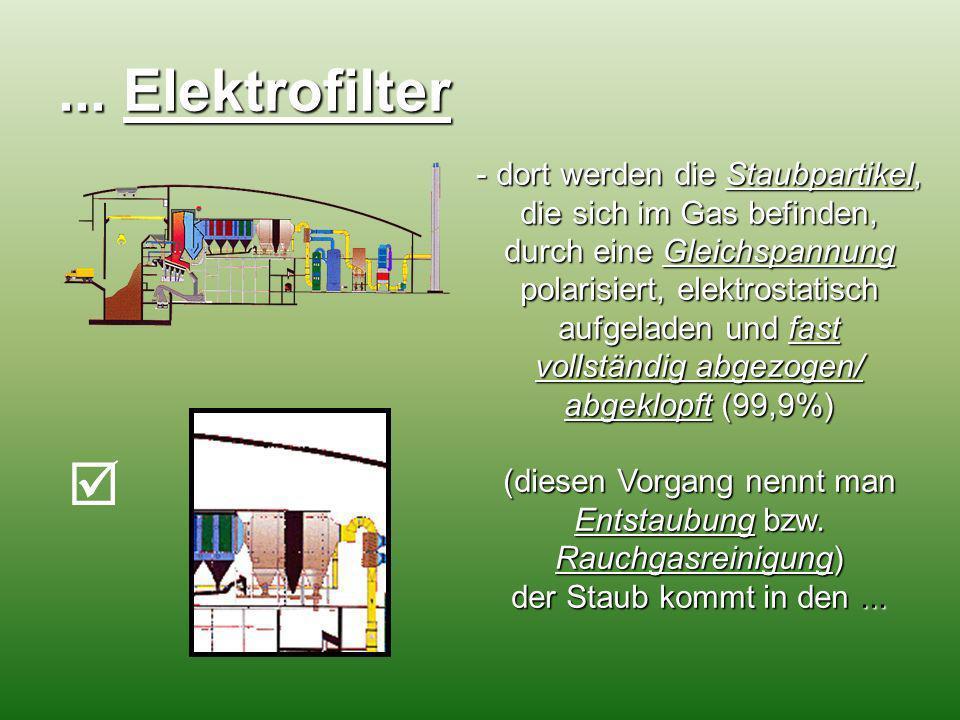 ... Elektrofilter - dort werden die Staubpartikel, die sich im Gas befinden, durch eine Gleichspannung polarisiert, elektrostatisch aufgeladen und fas