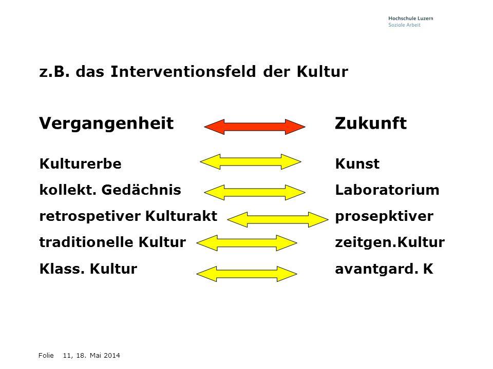 Folie11, 18. Mai 2014 z.B. das Interventionsfeld der Kultur VergangenheitZukunft KulturerbeKunst kollekt. GedächnisLaboratorium retrospetiver Kulturak