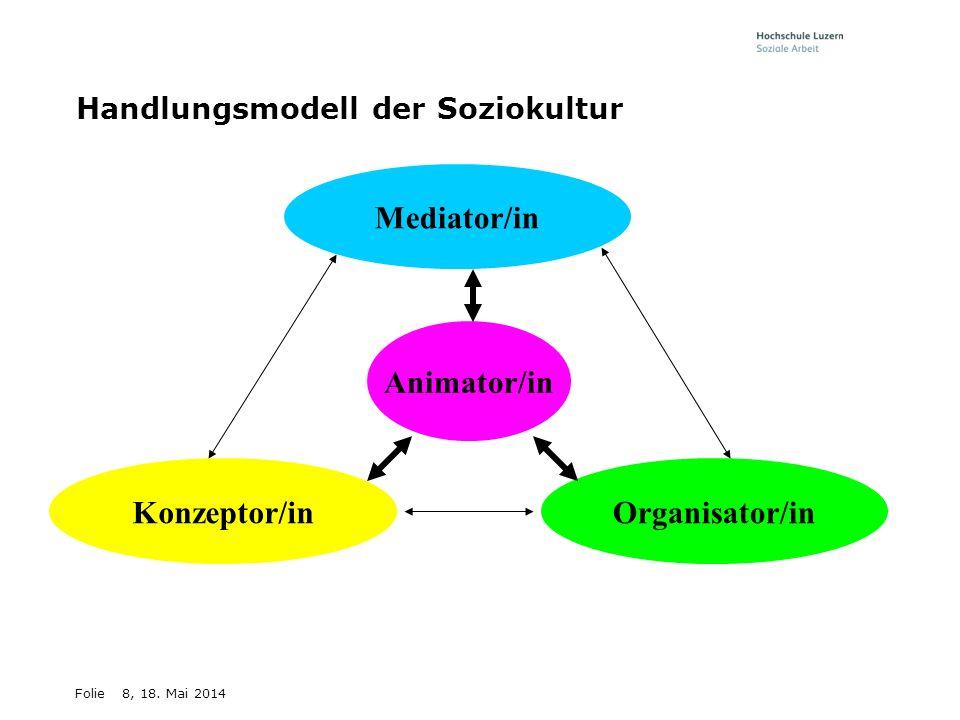 Folie8, 18. Mai 2014 Handlungsmodell der Soziokultur Organisator/in Mediator/in Konzeptor/in Animator/in