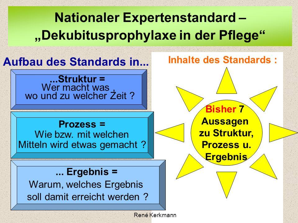14 Nationaler Expertenstandard – Dekubitusprophylaxe in der Pflege Aufbau des Standards in... Inhalte des Standards :...Struktur = Wer macht was, wo u