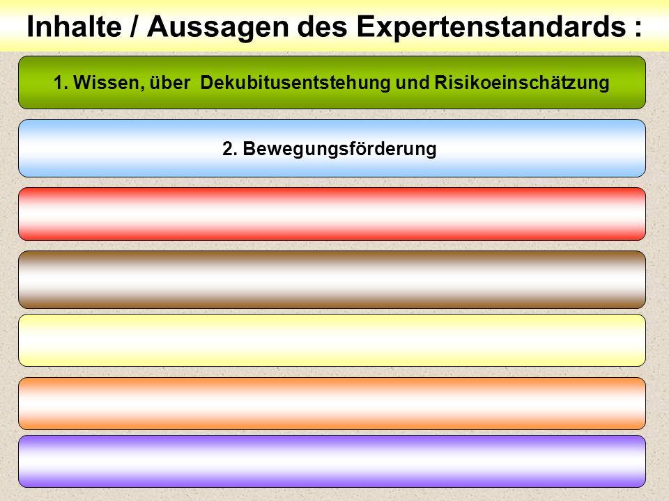 23 Inhalte / Aussagen des Expertenstandards : 1. Wissen, über Dekubitusentstehung und Risikoeinschätzung 2. Bewegungsförderung