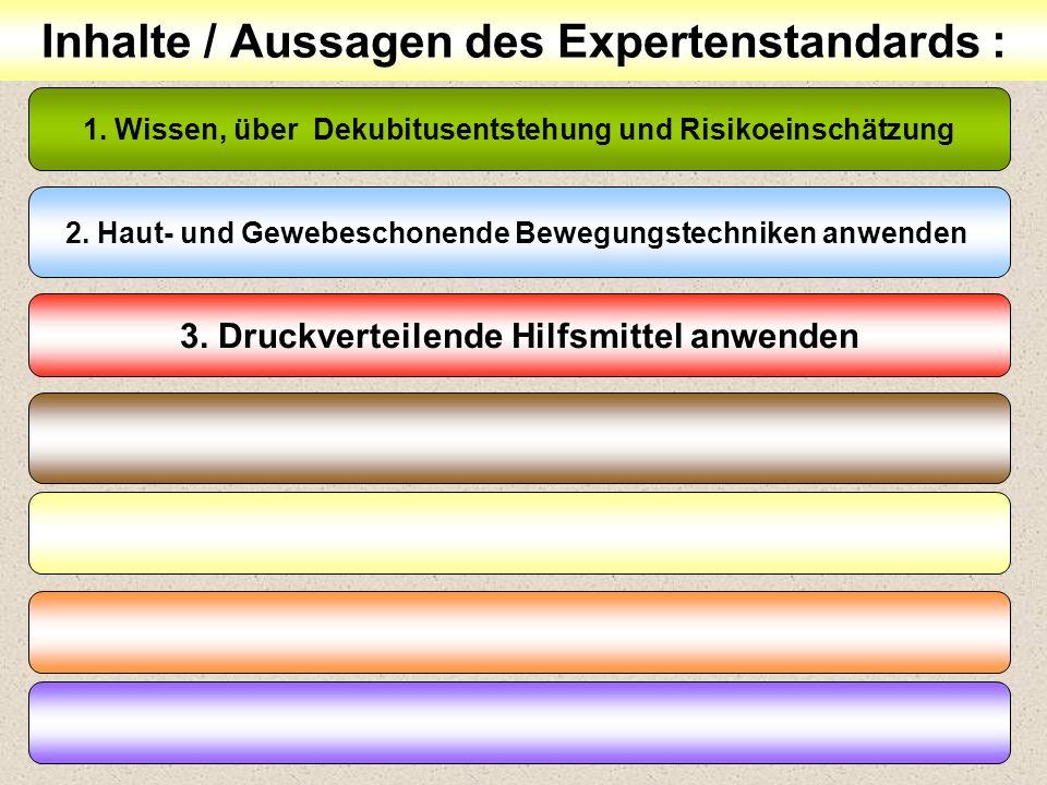 30 Inhalte / Aussagen des Expertenstandards : 1. Wissen, über Dekubitusentstehung und Risikoeinschätzung 2. Haut- und Gewebeschonende Bewegungstechnik