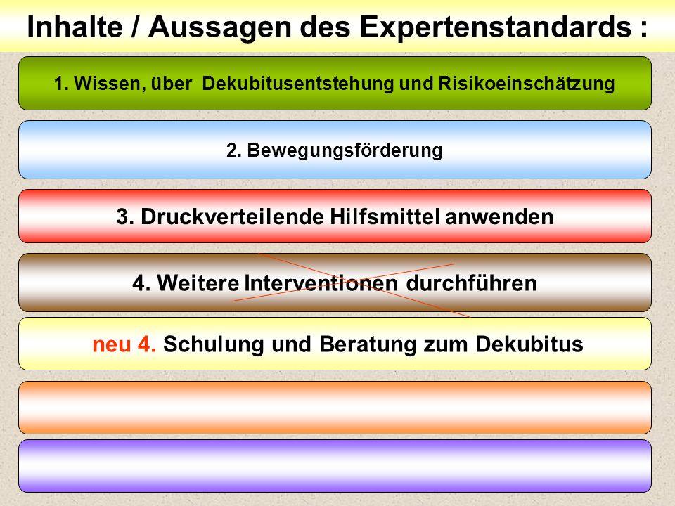 37 Inhalte / Aussagen des Expertenstandards : 1. Wissen, über Dekubitusentstehung und Risikoeinschätzung 2. Bewegungsförderung 3. Druckverteilende Hil
