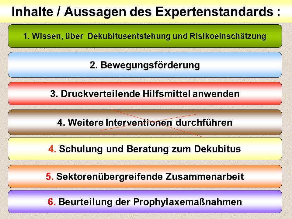 47 Inhalte / Aussagen des Expertenstandards : 1. Wissen, über Dekubitusentstehung und Risikoeinschätzung 2. Bewegungsförderung 3. Druckverteilende Hil