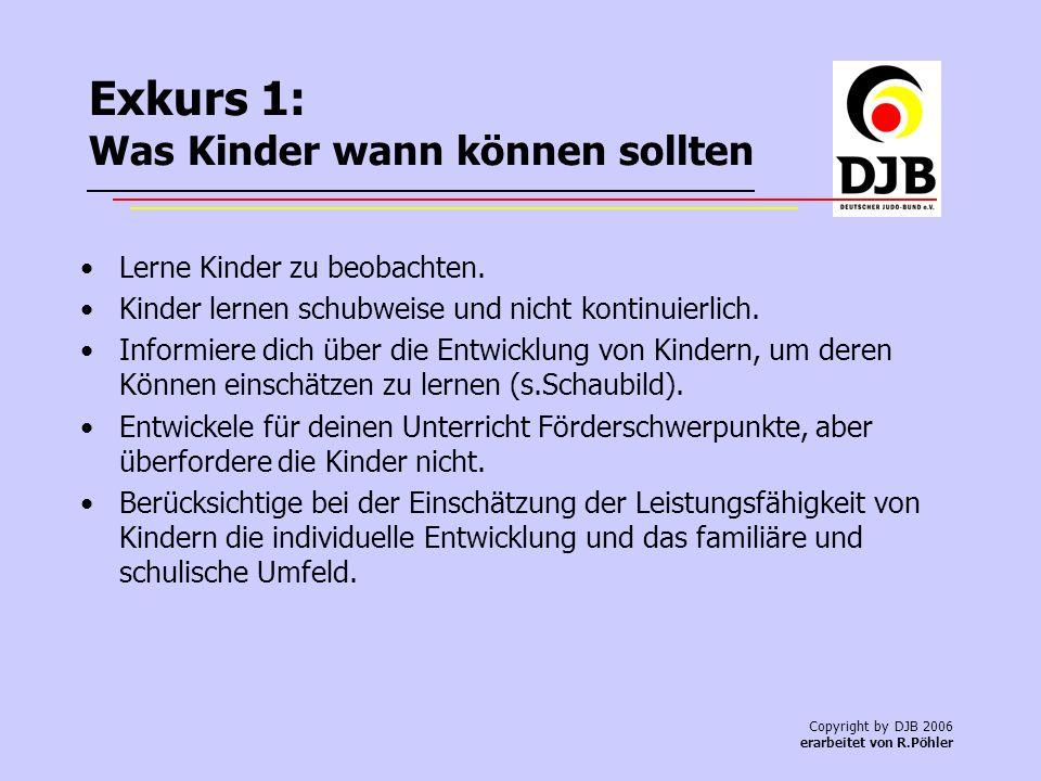 Copyright by DJB 2006 erarbeitet von R.Pöhler Exkurs 1: Was Kinder wann können sollten Lerne Kinder zu beobachten.