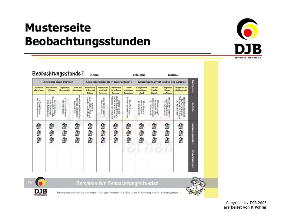 Copyright by DJB 2006 erarbeitet von R.Pöhler Musterseite Beobachtungsstunden