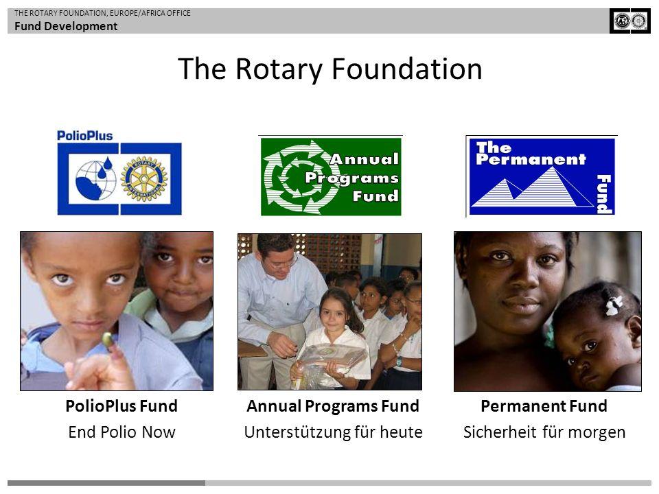 THE ROTARY FOUNDATION, EUROPE/AFRICA OFFICE Fund Development Annual Programs Fund Unterstützung für heute Permanent Fund Sicherheit für morgen PolioPl