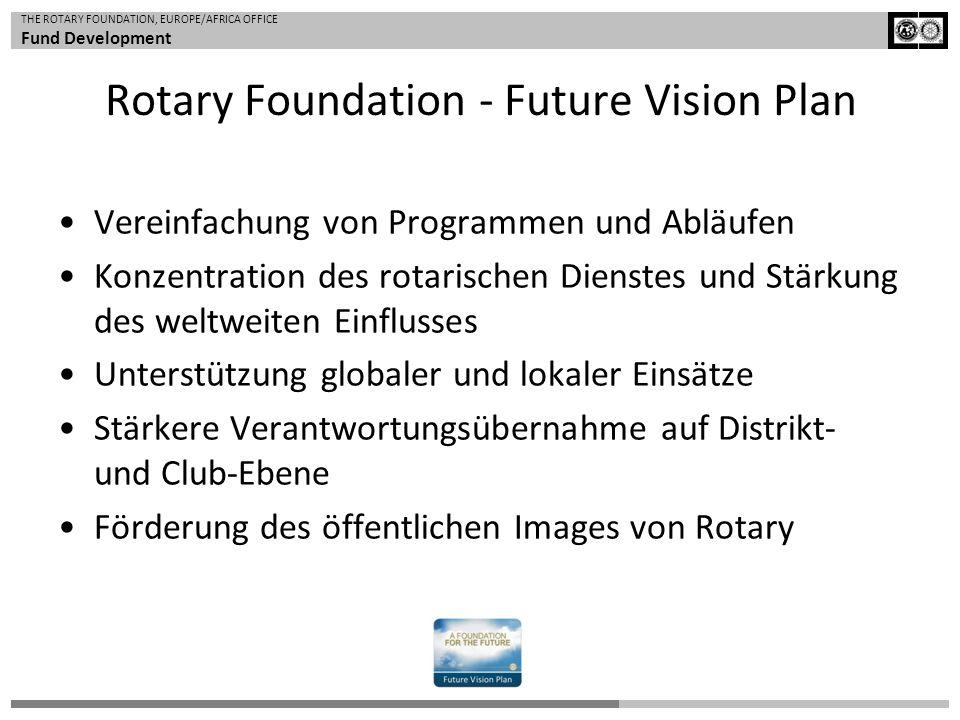 THE ROTARY FOUNDATION, EUROPE/AFRICA OFFICE Fund Development Rotary Foundation - Future Vision Plan Vereinfachung von Programmen und Abläufen Konzentr