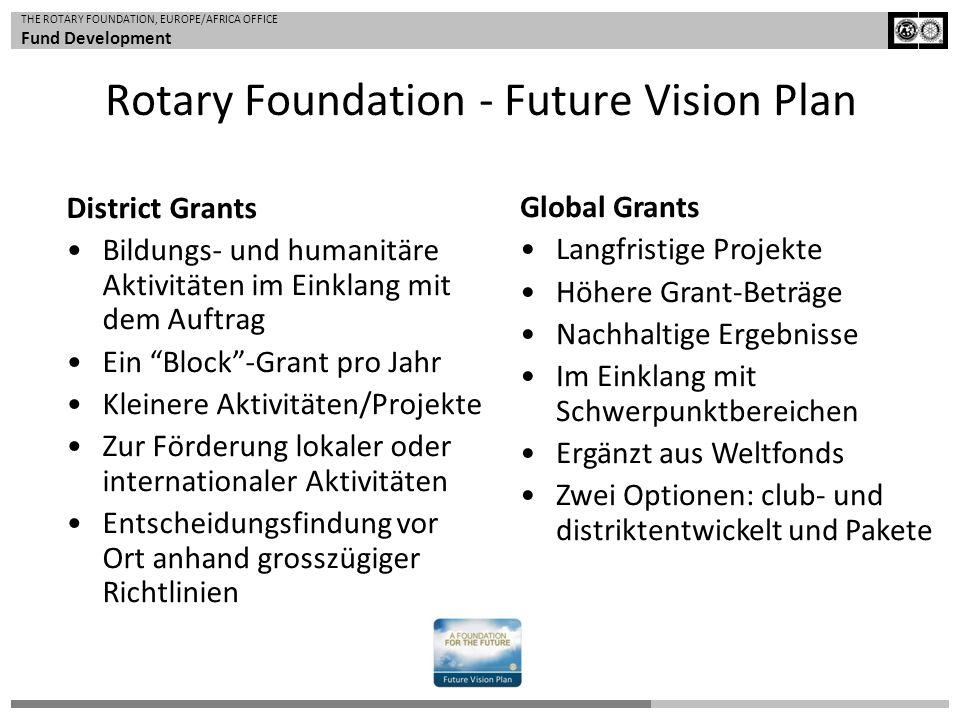 THE ROTARY FOUNDATION, EUROPE/AFRICA OFFICE Fund Development Rotary Foundation - Future Vision Plan District Grants Bildungs- und humanitäre Aktivität