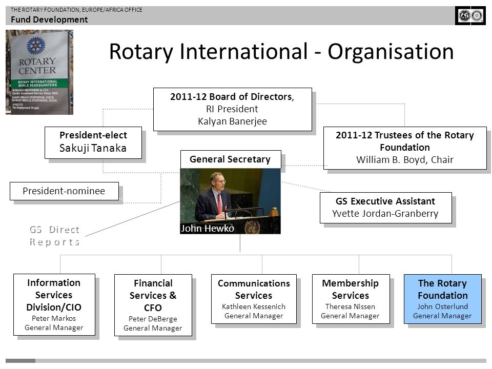 THE ROTARY FOUNDATION, EUROPE/AFRICA OFFICE Fund Development Rotary International - Büros Brazil Office Sao Paulo Southern South America Office Buenos Aires South Asia Office New Delhi South Pacific & Philippines Office Parramatta Japan Office Tokyo Korea Office Seoul RIBI Alcester Europe/Africa Office Zurich RI Headquarters Evanston