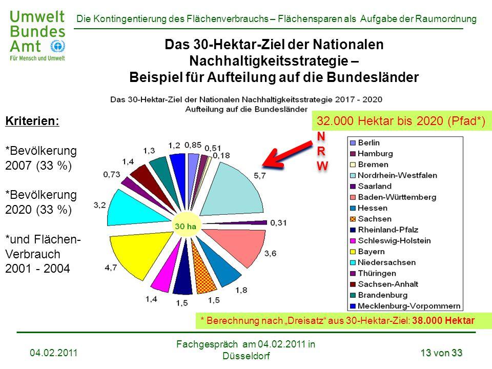 Die Kontingentierung des Flächenverbrauchs – Flächensparen als Aufgabe der Raumordnung Fachgespräch am 04.02.2011 in Düsseldorf 04.02.201113 von 33 Da