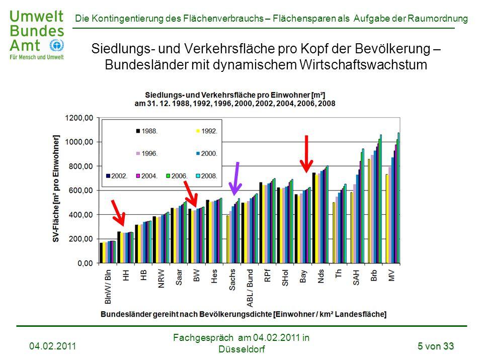 Die Kontingentierung des Flächenverbrauchs – Flächensparen als Aufgabe der Raumordnung Siedlungs- und Verkehrsfläche pro Kopf der Bevölkerung – Bundes
