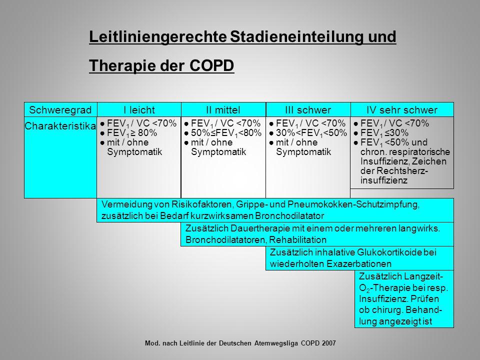 Mod. nach Leitlinie der Deutschen Atemwegsliga COPD 2007 SchweregradI leichtII mittelIII schwerIV sehr schwer Charakteristika FEV 1 / VC <70% FEV 1 80