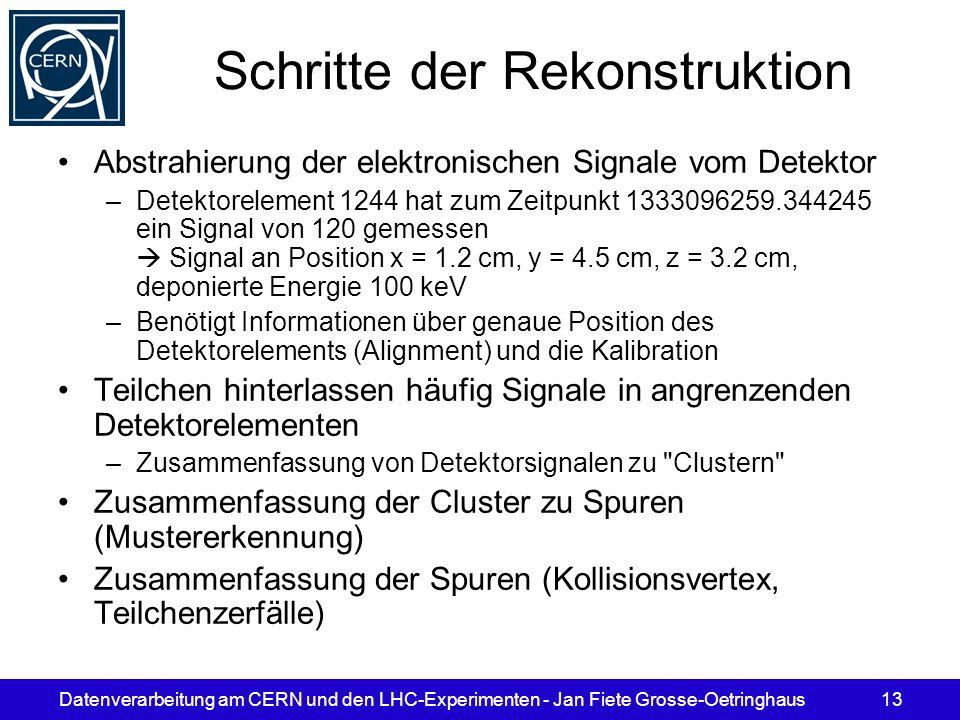 Datenverarbeitung am CERN und den LHC-Experimenten - Jan Fiete Grosse-Oetringhaus13 Schritte der Rekonstruktion Abstrahierung der elektronischen Signa