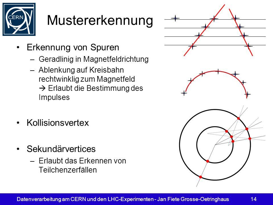 Datenverarbeitung am CERN und den LHC-Experimenten - Jan Fiete Grosse-Oetringhaus14 Mustererkennung Erkennung von Spuren –Geradlinig in Magnetfeldrich