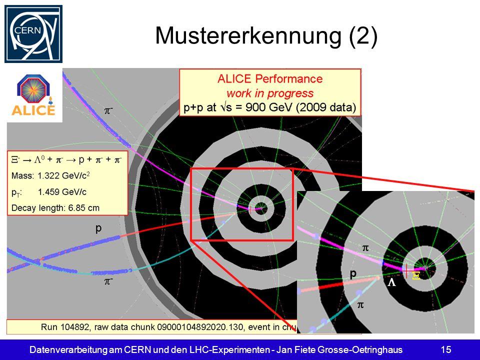Datenverarbeitung am CERN und den LHC-Experimenten - Jan Fiete Grosse-Oetringhaus15 Mustererkennung (2) p