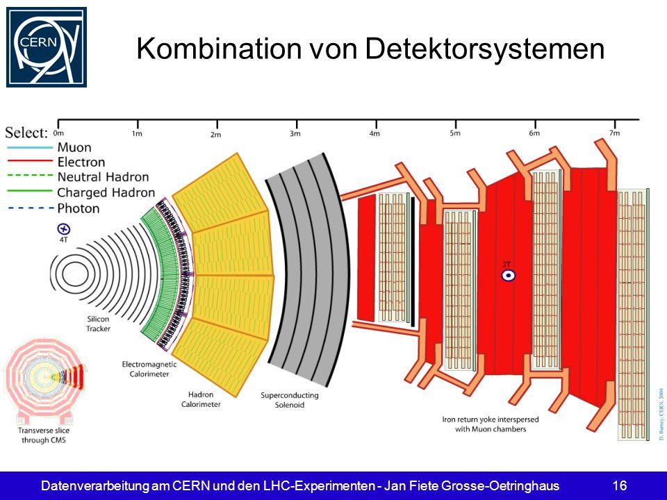 Datenverarbeitung am CERN und den LHC-Experimenten - Jan Fiete Grosse-Oetringhaus16 Kombination von Detektorsystemen