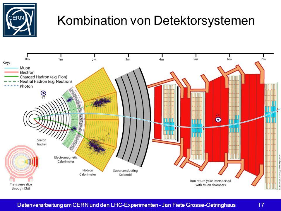 Datenverarbeitung am CERN und den LHC-Experimenten - Jan Fiete Grosse-Oetringhaus17 Kombination von Detektorsystemen
