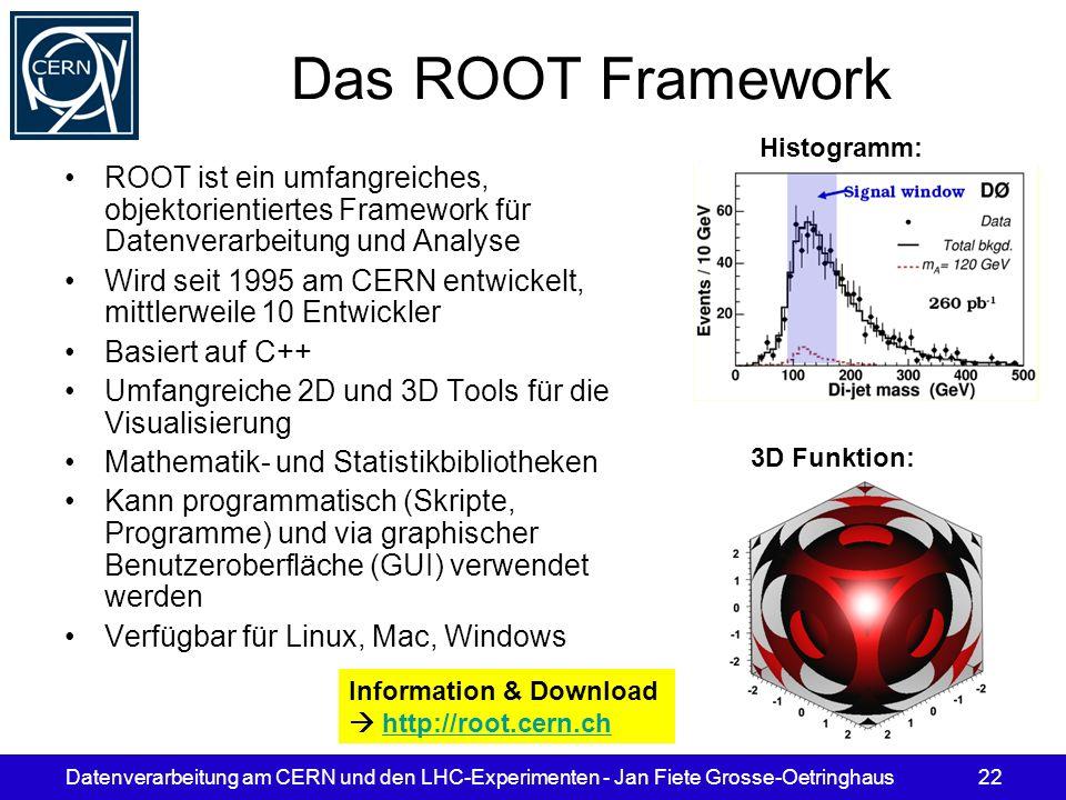 Datenverarbeitung am CERN und den LHC-Experimenten - Jan Fiete Grosse-Oetringhaus22 Das ROOT Framework ROOT ist ein umfangreiches, objektorientiertes