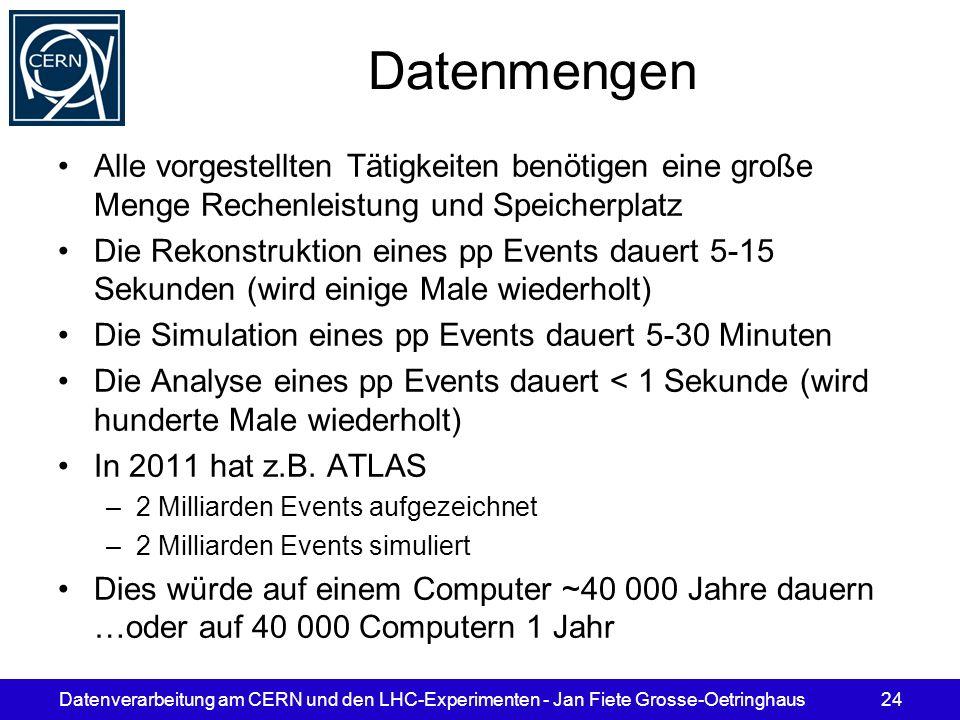 Datenverarbeitung am CERN und den LHC-Experimenten - Jan Fiete Grosse-Oetringhaus24 Datenmengen Alle vorgestellten Tätigkeiten benötigen eine große Me