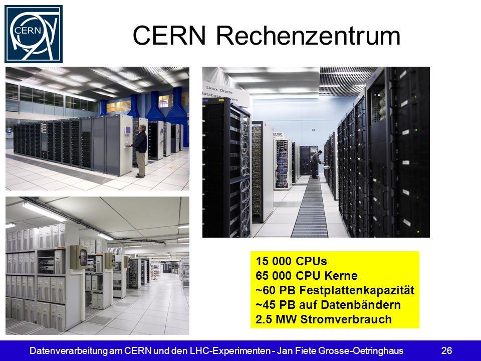 Datenverarbeitung am CERN und den LHC-Experimenten - Jan Fiete Grosse-Oetringhaus26 CERN Rechenzentrum 15 000 CPUs 65 000 CPU Kerne ~60 PB Festplatten