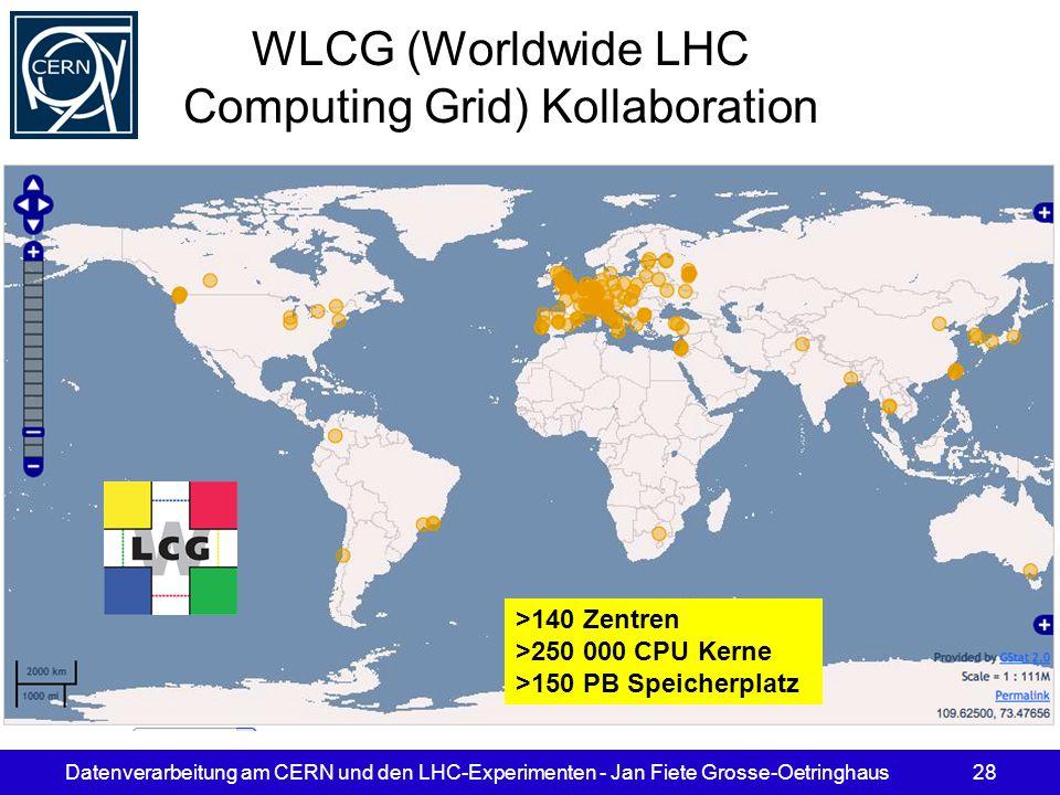Datenverarbeitung am CERN und den LHC-Experimenten - Jan Fiete Grosse-Oetringhaus28 WLCG (Worldwide LHC Computing Grid) Kollaboration >140 Zentren >25
