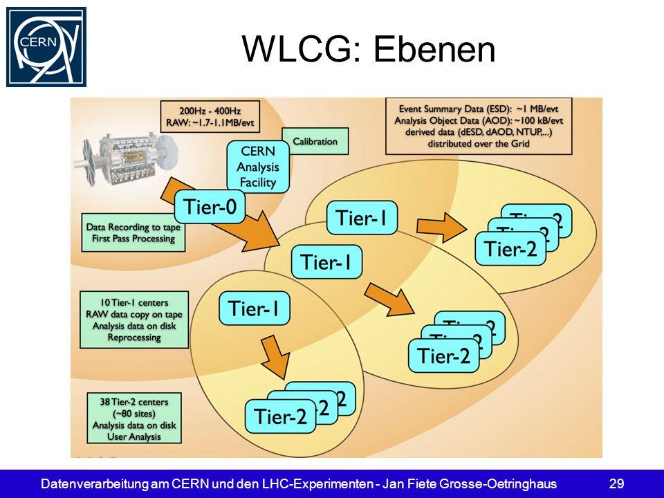 Datenverarbeitung am CERN und den LHC-Experimenten - Jan Fiete Grosse-Oetringhaus29 WLCG: Ebenen