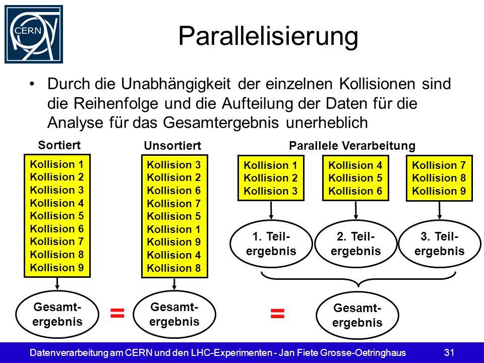 Datenverarbeitung am CERN und den LHC-Experimenten - Jan Fiete Grosse-Oetringhaus31 Parallelisierung Durch die Unabhängigkeit der einzelnen Kollisione