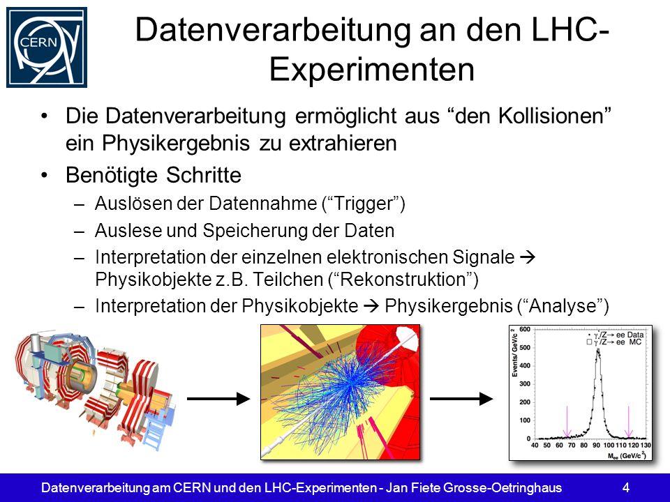 Datenverarbeitung am CERN und den LHC-Experimenten - Jan Fiete Grosse-Oetringhaus4 Datenverarbeitung an den LHC- Experimenten Die Datenverarbeitung er