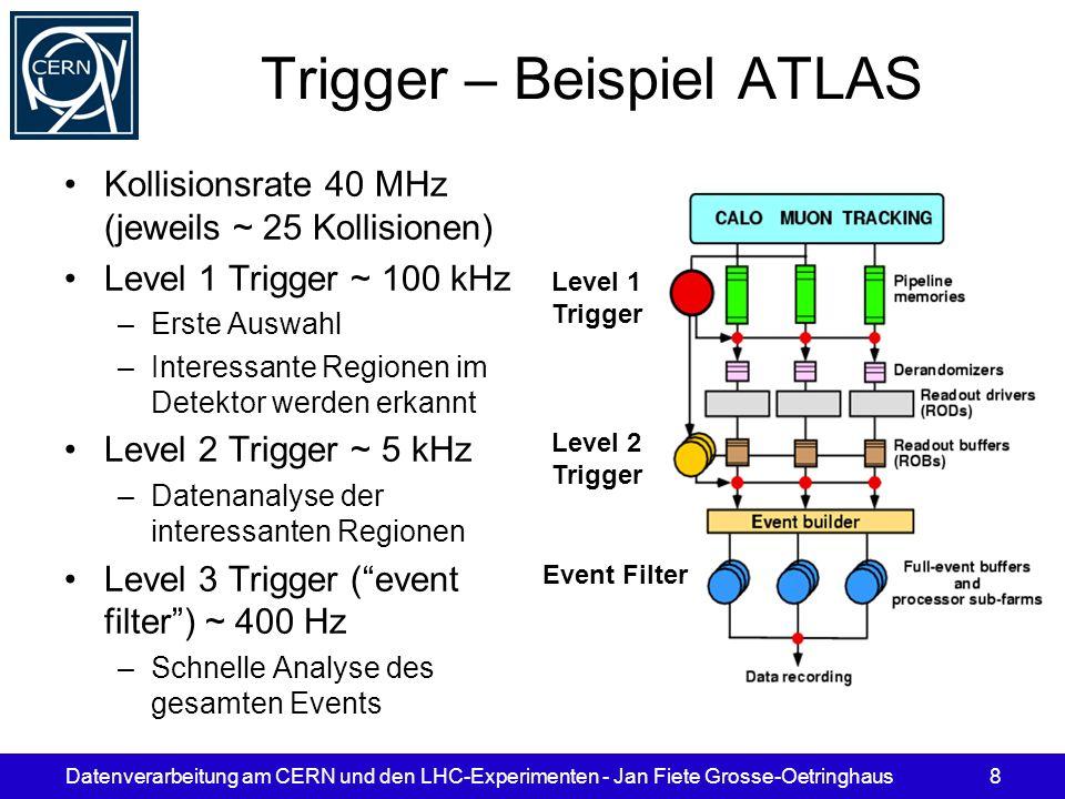 Datenverarbeitung am CERN und den LHC-Experimenten - Jan Fiete Grosse-Oetringhaus8 Trigger – Beispiel ATLAS Kollisionsrate 40 MHz (jeweils ~ 25 Kollis