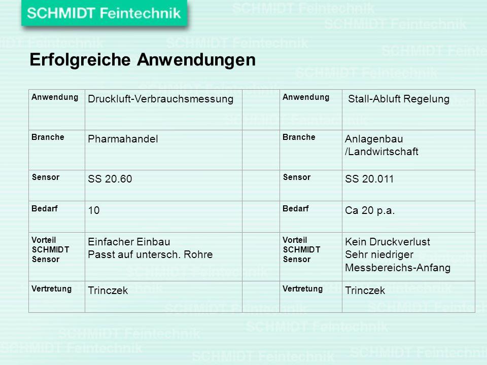 Erfolgreiche Anwendungen Anwendung Druckluft-Verbrauchsmessung Anwendung Stall-Abluft Regelung Branche Pharmahandel Branche Anlagenbau /Landwirtschaft
